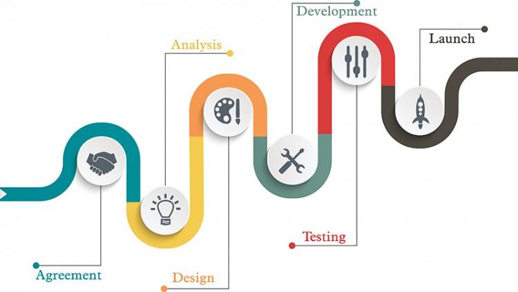 مراحل تصميم تطبيقات الموبايل